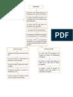 Micro Diagramas