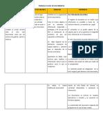 PARALELO DE CLASES DE DOCUMENTOS.docx