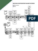 Shipbuilding_Project_Management_WorkProc.pdf
