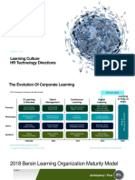 The Evolution of Corporate Learning