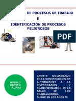 Evaluación de Procesos de Trabajo e Identificación de Procesos Peligrosos