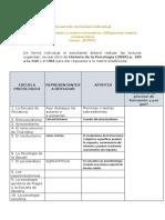 Tabla Matrix Comparativa Actividad Individual