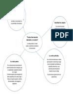 Diagrama de Textos Funcionales