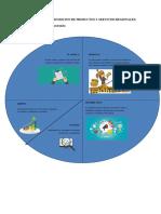 Estrategias de Promocion de Productos y Servicios Regionales