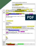 ok ADM 01 - Conceitos Adm NEW.docx