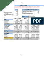 Ejercicio Inicial Presupuesto Simple