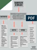 SEGMENTACION DE MERCADOS - ENTREGA ESCENARIO 7.pptx