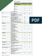 643_Lista de Precos Base 2012_V02012012