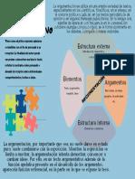 Info grafía Texto Argumentativo