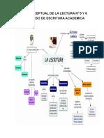 Mapa Conceptual de La Lectura No 5 y 6