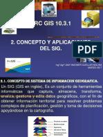 aplicaciones SIG