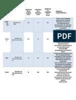 Modelos de Gestion de red (10.0).pdf
