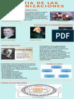 Infografia Teoria de Las Organizcaiones