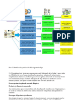 Diagrama de Flujo Emersson Peralta
