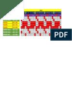 Escala Funcional 5x1 Outubro