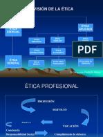 Resumen Temas Ética II Unidad