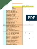 Promedio y Data Lf 2018 2019 04 de Agosto