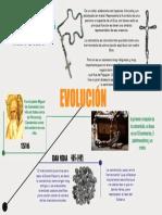 Infografía Historia del Diseño 2.pdf