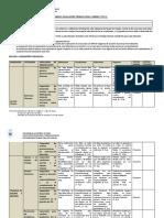 Rúbrica_evaluación Tfc II Tesis _ Profesor Guía _ Modificada 2018