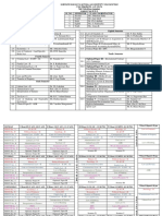 Time Table Even Semester 2018-19.