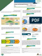 Poster Modelo de Sincronizacion Enesi Evento Valledupar Actualizado