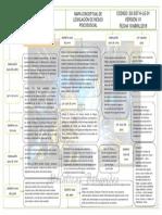 Mapa Conceptual Legislación