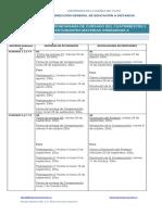 Esquemas cuatrimestre 2 materias ordinarias A modificada (4).pdf