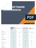 Selecting ERPs Comparision