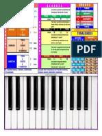 Ficha para estudiar acordes.pdf