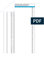 Cálculo de Cargas de Tránsito _ Asignación