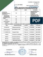 apotelesmata sygrotisi 11-19