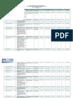 Daftar Perusahaan Konstruksi