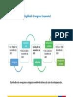 Cronograma Componente 1 Razonamientos