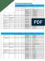 Lokasi Formasi Poltekkes di Lingkungan Kementerian Kesehatan.pdf