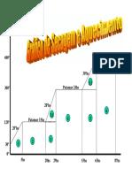 Formula Para Consumo de GLP