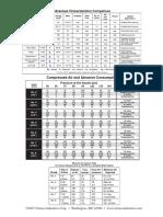 info SANDBLASTING.pdf