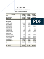 Projected Income Statement for Oct-Dec