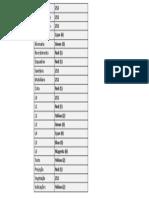 Layers.pdf
