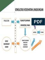 LUR PELAYANAN KS.doc