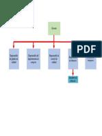 ALMACEN PARTE 2 ORGANIGRAMAa.pdf