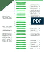 Flujograma de Produccion Queso Tipo Suizo