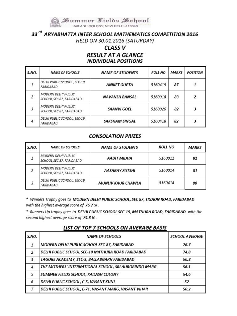 Class 5 Aryabhatta Result Delhi Secondary Education [ 1024 x 768 Pixel ]