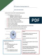 IGCSE-Biology Paper 1