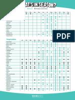 Seasonal Food Chart Print