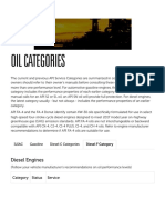 API _ Oil Categories (1)