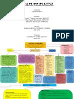 Mapa Conceptual Legislacion