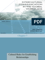 4. Communication in Workplace