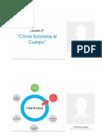 Como Funciona Cuerpo.pdf