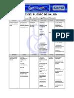 MATRIZ DEL PUESTO DE SALUD 1.docx