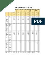 WBJEE 2018 cut offs (1).pdf